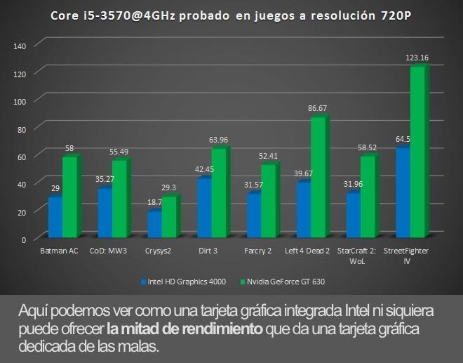Intel Graphics HD CACA