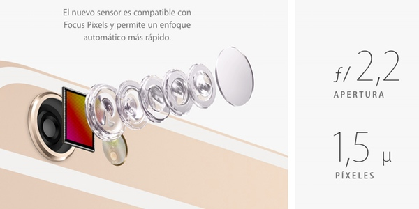 características técnicas iPhone 6