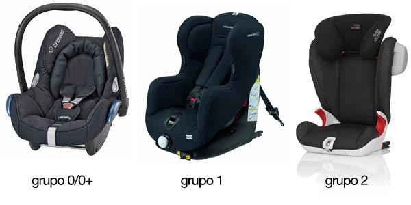 C mo escoger las mejores sillas de coche for Sillas de coche ninos