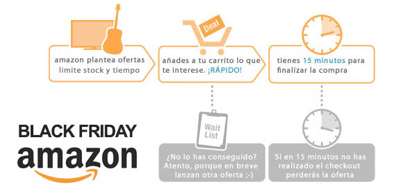 Así funcionan las ofertas flash de Amazon