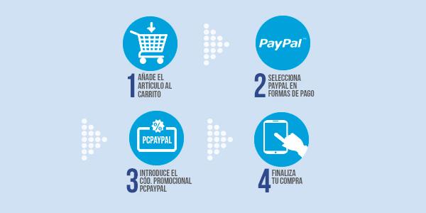 canjear cupón descuento PayPal