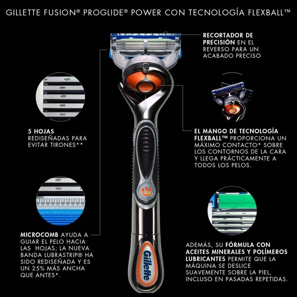 tecnología Flexball Gillette
