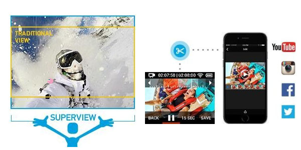 Características GoPro Hero + LCD