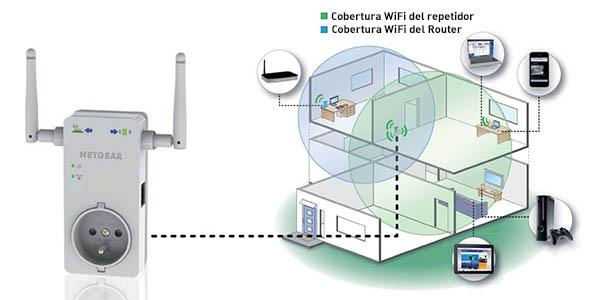 Cobertura WiFi del repetidor Netgear WN3100RP-100PES