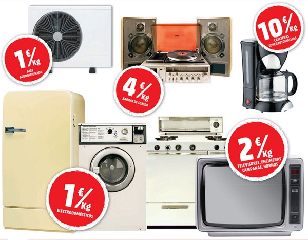 kilos x € MediaMarkt
