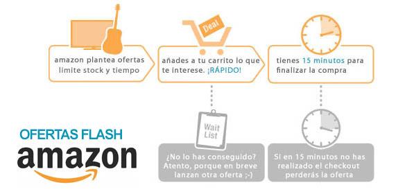 Así funcionan las ofertas flash en Amazon
