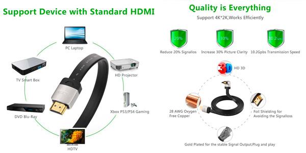 Cable HDMI Ugreen de gran calidad plano y barato