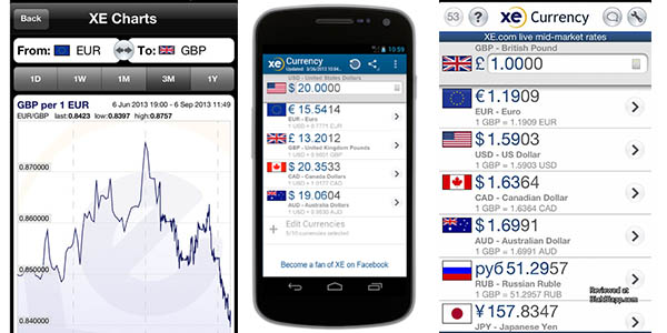 XE Currency App conversor moneda