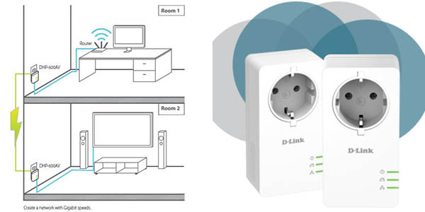 D-Link PowerLine AV2 1000 a 1.000 Mbps