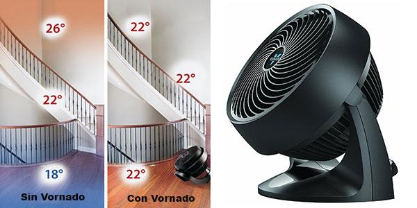 Ventilador Vornado 633 barato en Amazon