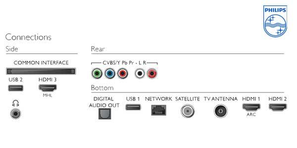 """Smart TV Philips 65PUS6162 UHD 4K de 65"""" chollazo en eBay España"""
