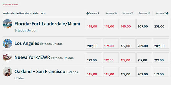 vuelos baratos a Nueva York Los Ángeles Miami Norwegian ofertas enero 2018