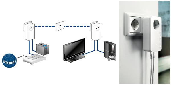 Adaptador starter Kit PLC Powerline Devolo dLAN 550 duo+ chollo en Amazon