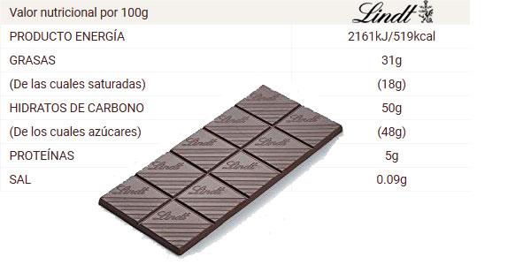 Pack 5 tabletas de Chocolate Negro con Limón Lindt Excellence chollo en Amazon