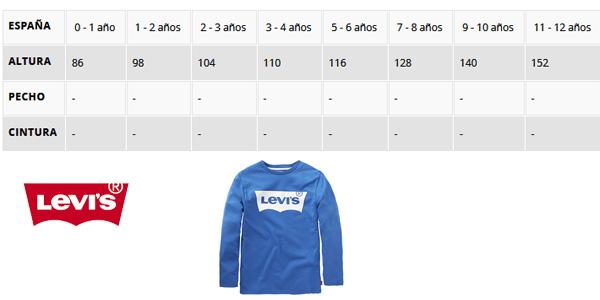 5a430a354 Guía de Tallas Camiseta Levi s N91005H en color azul en tallas infantiles  chollo en Amazon