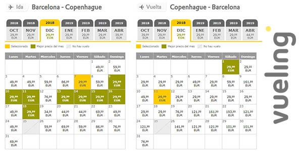 vuelos baratos Vueling vuelos Bajo cero promoción viajes norte Europa