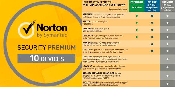 Antivirus Norton Security Premium 2019 para 10 dispositivos barato