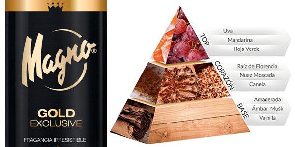 Pack x6 Desodorante Body Spray Magno Gold Exclusive x 150 ml/ud chollo en Amazon