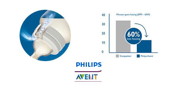 Set x5 biberones de recién nacido Philips Avent SCD806/03 gama Anti-colic chollo en Amazon