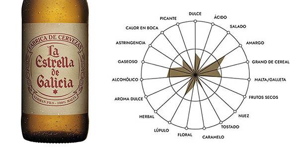 Estrella de Galicia botellines cerveza chollo