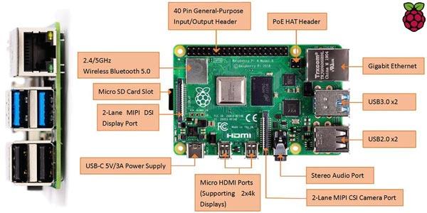 Placa base Raspberry Pi 4 Modelo B 4GB oferta en AliExpress